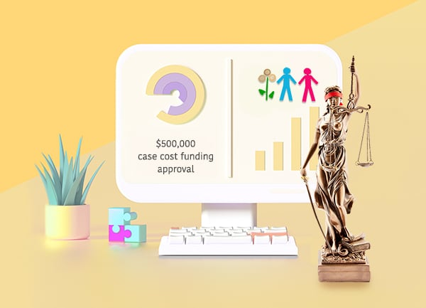 Case cost financing